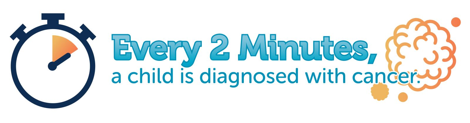 Every two minutes, a child is diagnosed with cancer graphic