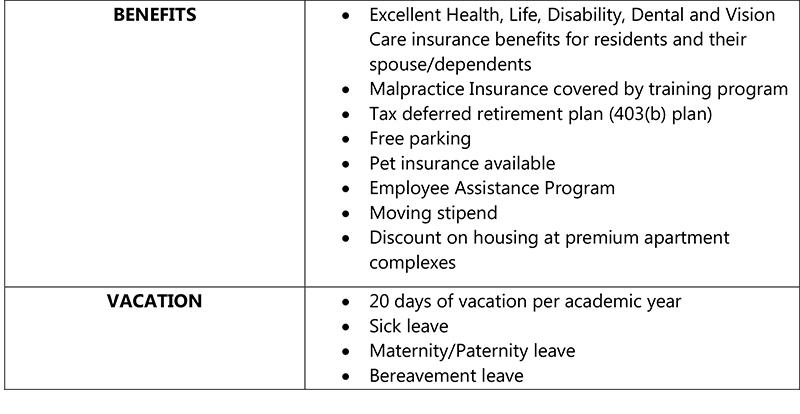 Salaries and Benefits | Valley Children's Pediatric